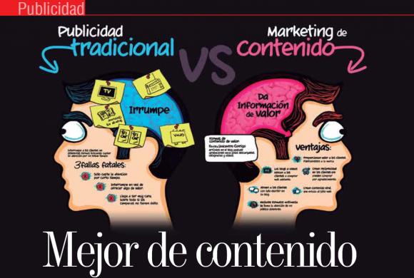 PUBLICIDAD | Publicidad Tradicional VS Marketing de Contenido